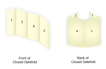 8 Panel Gatefold